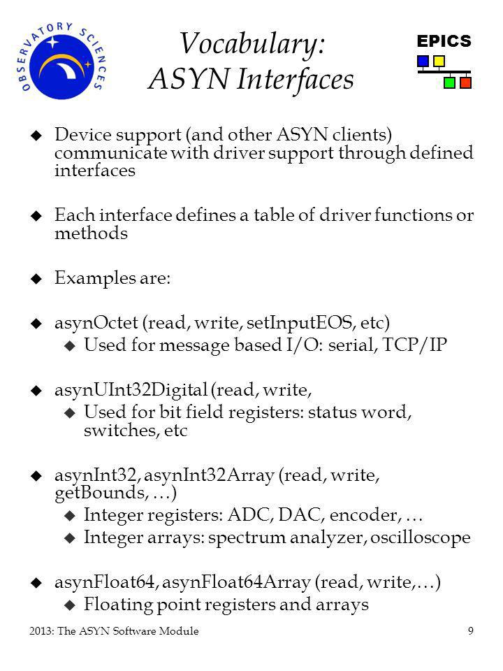 9 2013: The ASYN Software Module EPICS Vocabulary: ASYN Interfaces u Device support (and other ASYN clients) communicate with driver support through d