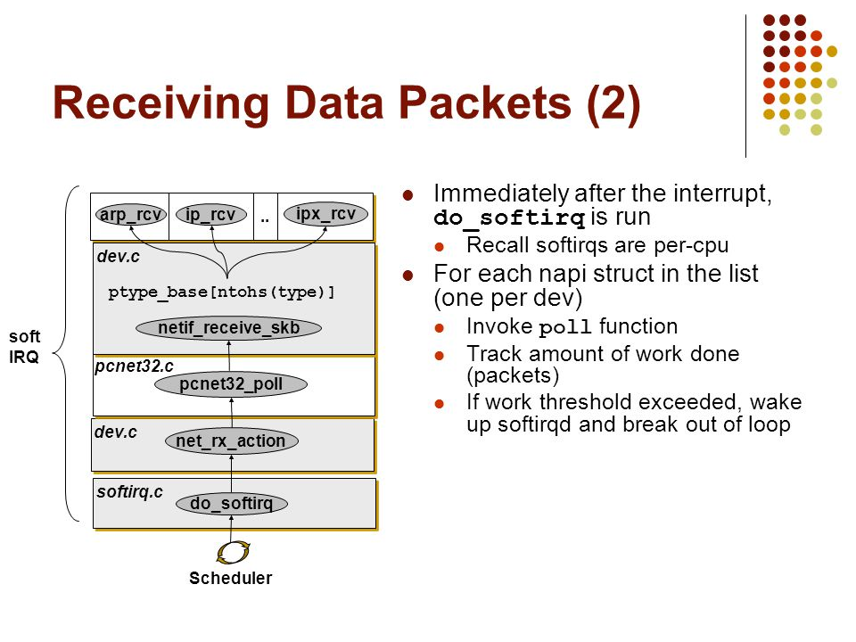 softirq.c Receiving Data Packets (2) Immediately after the interrupt, do_softirq is run Recall softirqs are per-cpu For each napi struct in the list (one per dev) Invoke poll function Track amount of work done (packets) If work threshold exceeded, wake up softirqd and break out of loop..