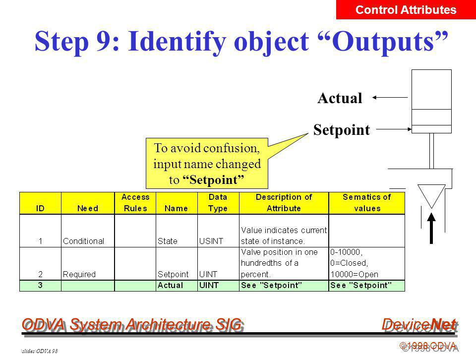 ODVA System Architecture SIG ©1998 ODVA DeviceNet \slides\ODVA 98 Step 9: Identify object Outputs Setpoint Actual To avoid confusion, input name changed to Setpoint Control Attributes