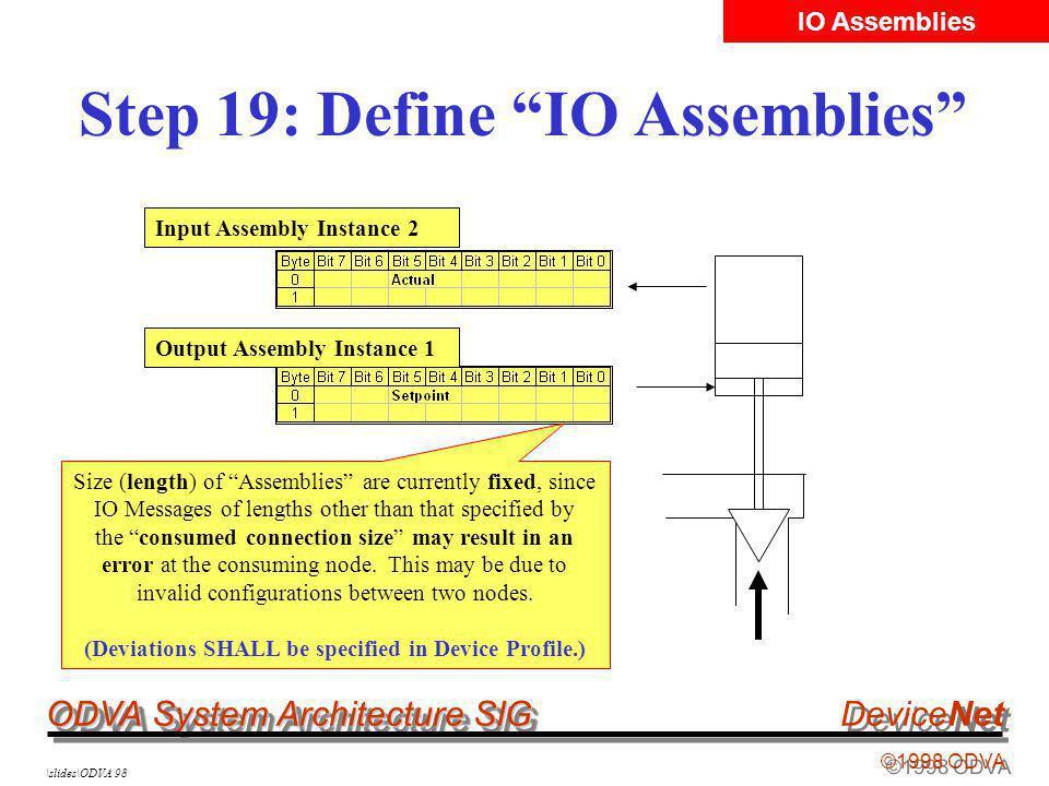 ODVA System Architecture SIG ©1998 ODVA DeviceNet \slides\ODVA 98 Step 19: Define IO Assemblies Input Assembly Instance 2Output Assembly Instance 1 IO