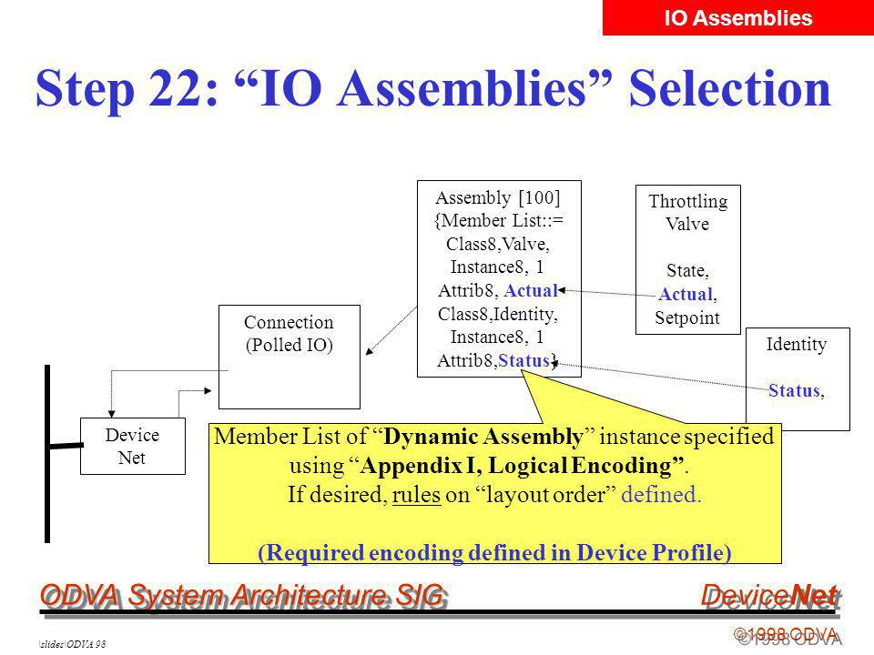 ODVA System Architecture SIG ©1998 ODVA DeviceNet \slides\ODVA 98 Step 22: IO Assemblies Selection Device Net Connection (Polled IO) Assembly [100] {M
