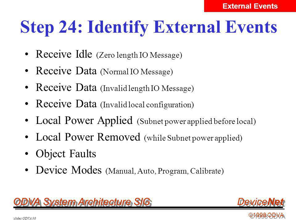 ODVA System Architecture SIG ©1998 ODVA DeviceNet \slides\ODVA 98 Step 24: Identify External Events Receive Idle (Zero length IO Message) Receive Data (Normal IO Message) Receive Data (Invalid length IO Message) Receive Data (Invalid local configuration) Local Power Applied (Subnet power applied before local) Local Power Removed (while Subnet power applied) Object Faults Device Modes (Manual, Auto, Program, Calibrate) External Events