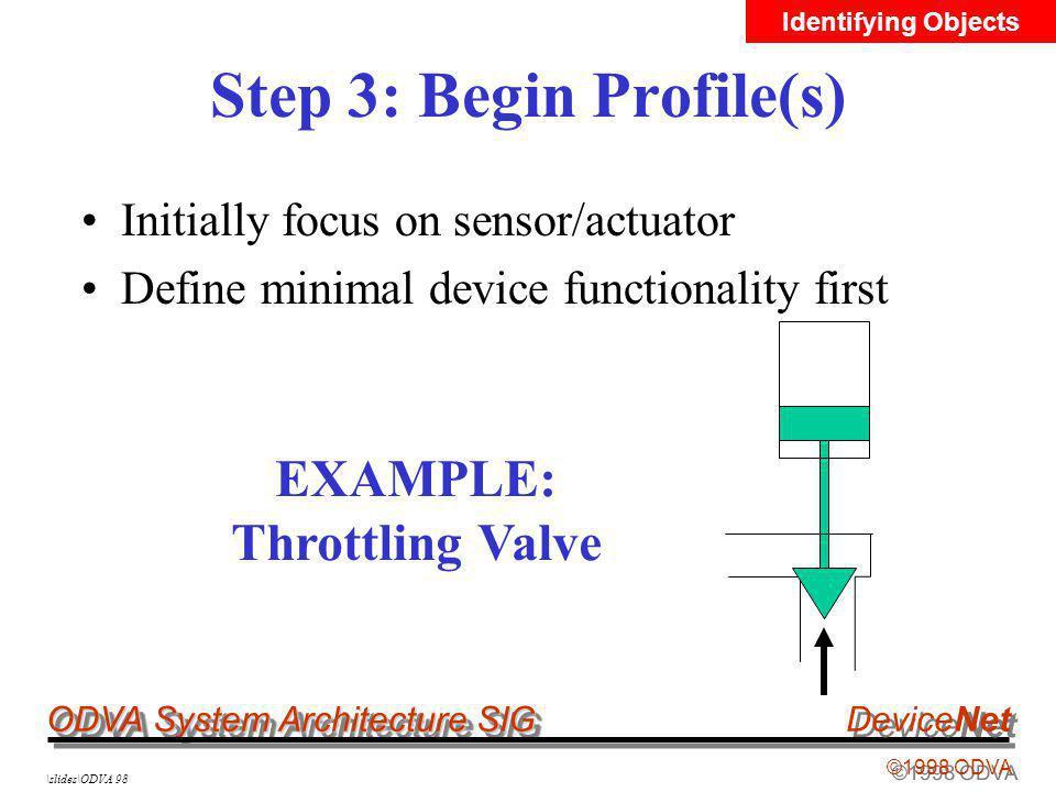 ODVA System Architecture SIG ©1998 ODVA DeviceNet \slides\ODVA 98 Step 3: Begin Profile(s) Initially focus on sensor/actuator Define minimal device fu