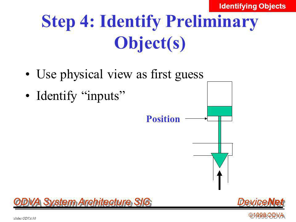 ODVA System Architecture SIG ©1998 ODVA DeviceNet \slides\ODVA 98 Step 4: Identify Preliminary Object(s) Use physical view as first guess Position Identify inputs Identifying Objects