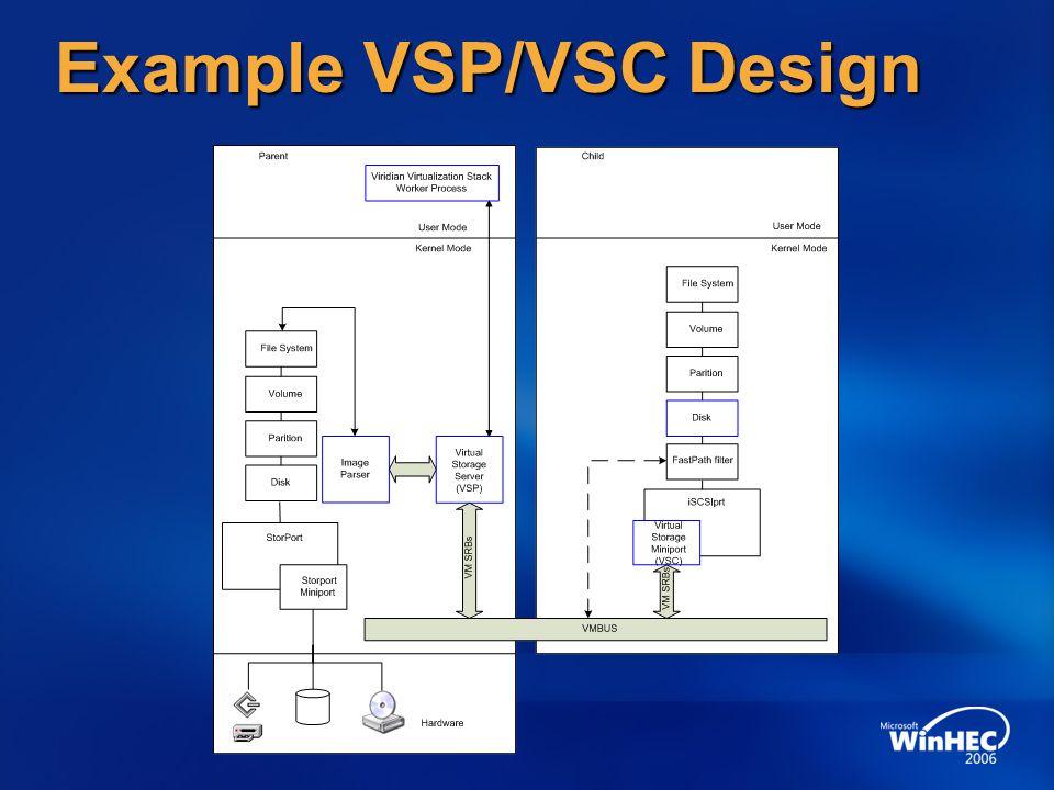 Example VSP/VSC Design