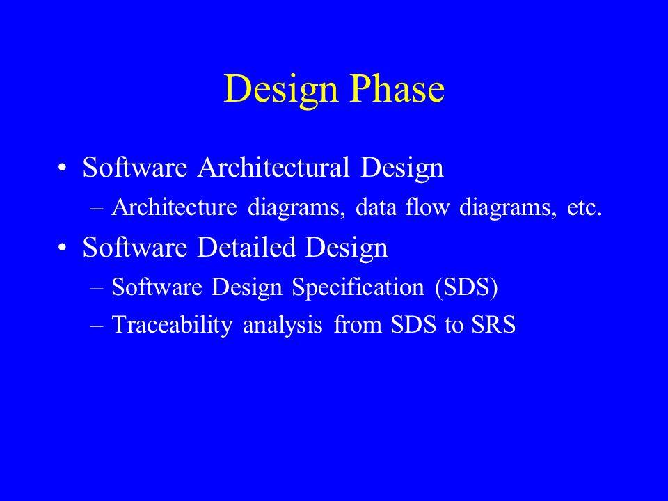 Design Phase Software Architectural Design –Architecture diagrams, data flow diagrams, etc. Software Detailed Design –Software Design Specification (S