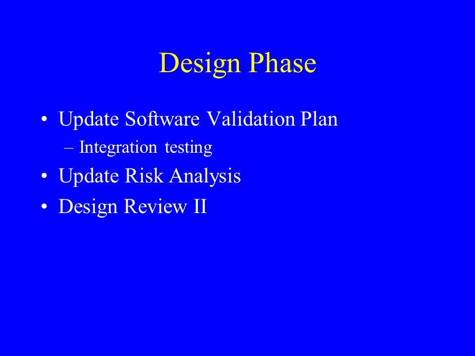 Design Phase Update Software Validation Plan –Integration testing Update Risk Analysis Design Review II