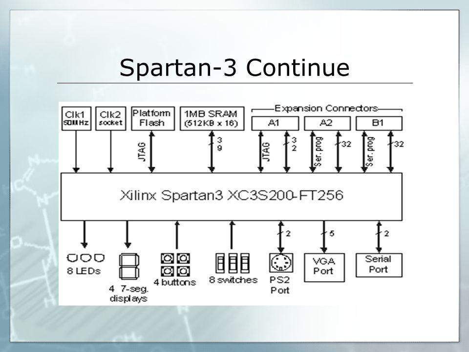 Spartan-3E FPGAs Xilinx Spartan-3 FPGA w/ twelve 18-bit multipliers, 216Kbits of block RAM, and up to 500MHz internal clock speeds On-board 2Mbit Plat