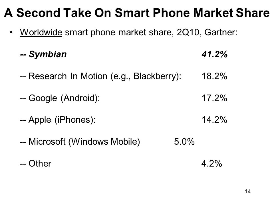 14 A Second Take On Smart Phone Market Share Worldwide smart phone market share, 2Q10, Gartner: -- Symbian41.2% -- Research In Motion (e.g., Blackberry):18.2% -- Google (Android):17.2% -- Apple (iPhones):14.2% -- Microsoft (Windows Mobile)5.0% -- Other4.2%