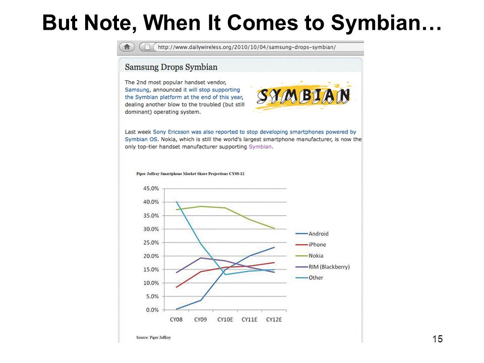 15 But Note, When It Comes to Symbian…