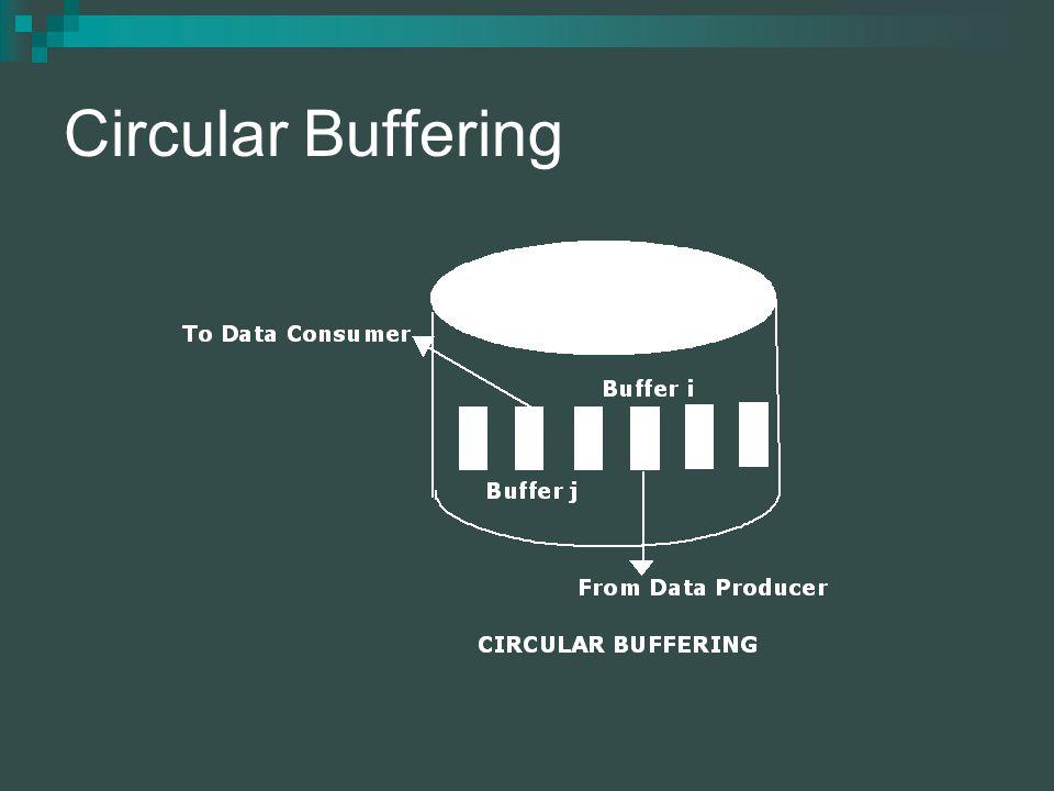 Circular Buffering