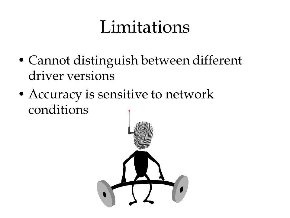 Limitations Cannot distinguish between different driver versions Accuracy is sensitive to network conditions