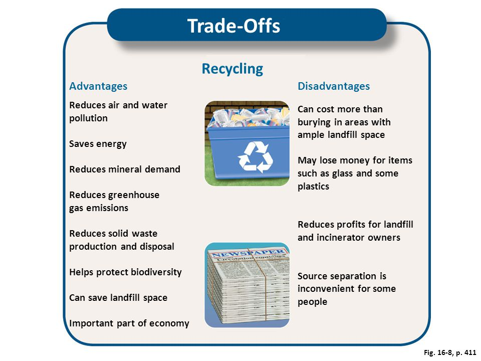 Fig. 16-8, p. 411 Trade-Offs Recycling AdvantagesDisadvantages Reduces air and water pollution Saves energy Reduces mineral demand Reduces greenhouse