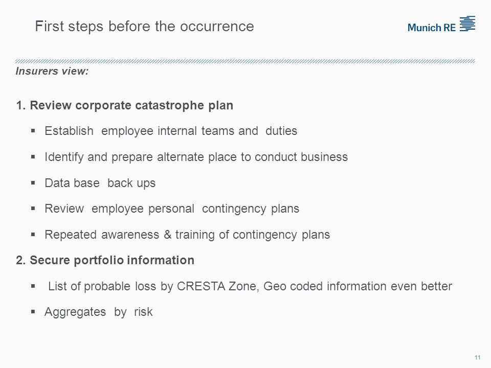 1. Review corporate catastrophe plan Establish employee internal teams and duties Identify and prepare alternate place to conduct business Data base b