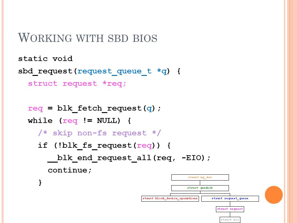 W ORKING WITH SBD BIOS static void sbd_request(request_queue_t *q) { struct request *req; req = blk_fetch_request(q); while (req != NULL) { /* skip no