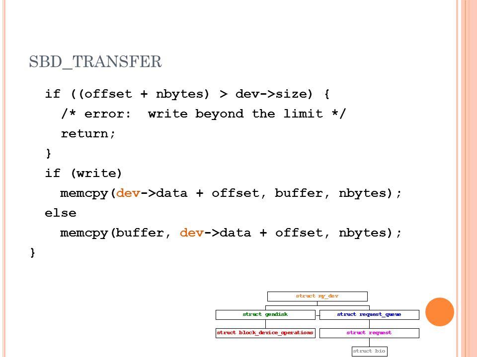 SBD _ TRANSFER if ((offset + nbytes) > dev->size) { /* error: write beyond the limit */ return; } if (write) memcpy(dev->data + offset, buffer, nbytes); else memcpy(buffer, dev->data + offset, nbytes); }