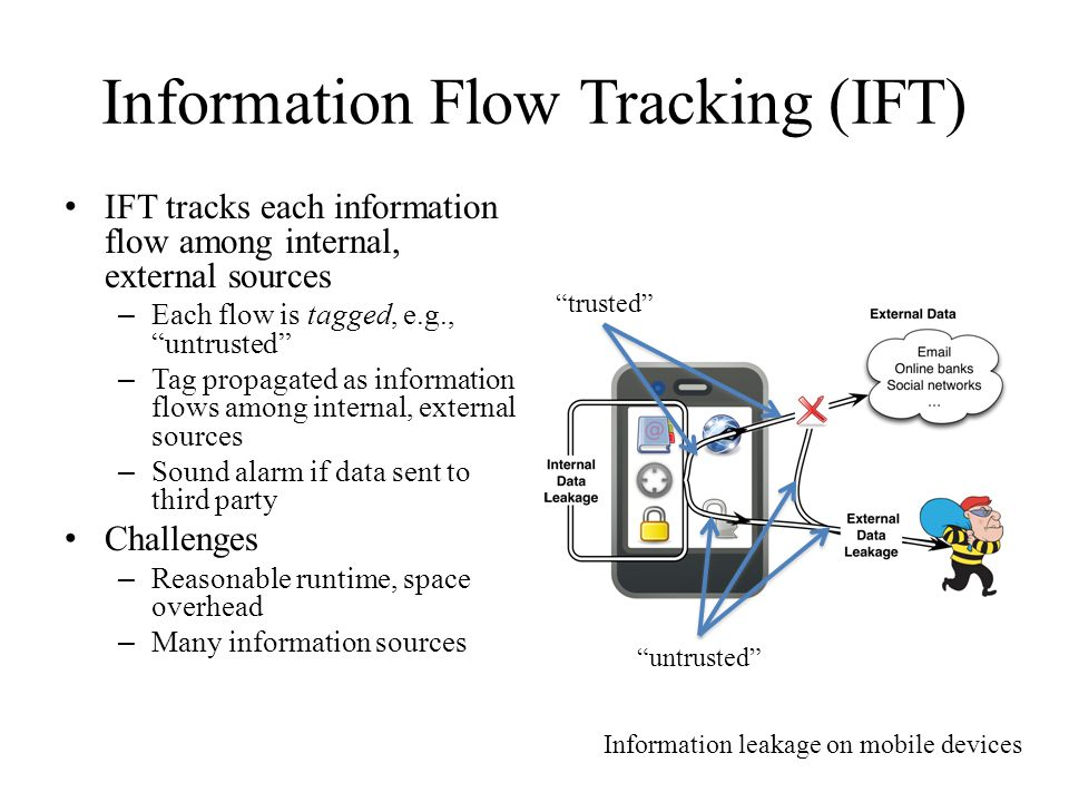 Information Flow Tracking (IFT) IFT tracks each information flow among internal, external sources – Each flow is tagged, e.g.,untrusted – Tag propagat