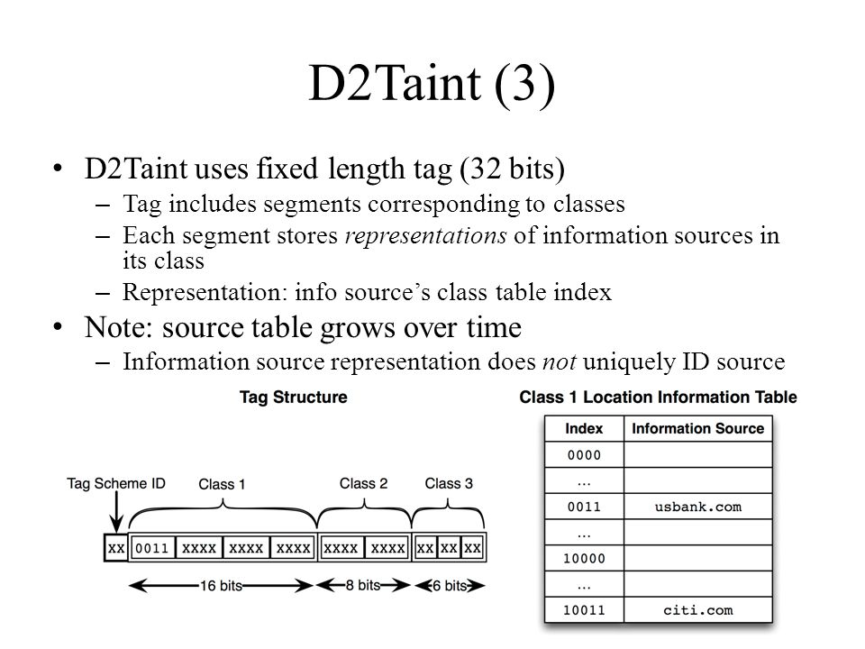 D2Taint (3) D2Taint uses fixed length tag (32 bits) – Tag includes segments corresponding to classes – Each segment stores representations of information sources in its class – Representation: info sources class table index Note: source table grows over time – Information source representation does not uniquely ID source