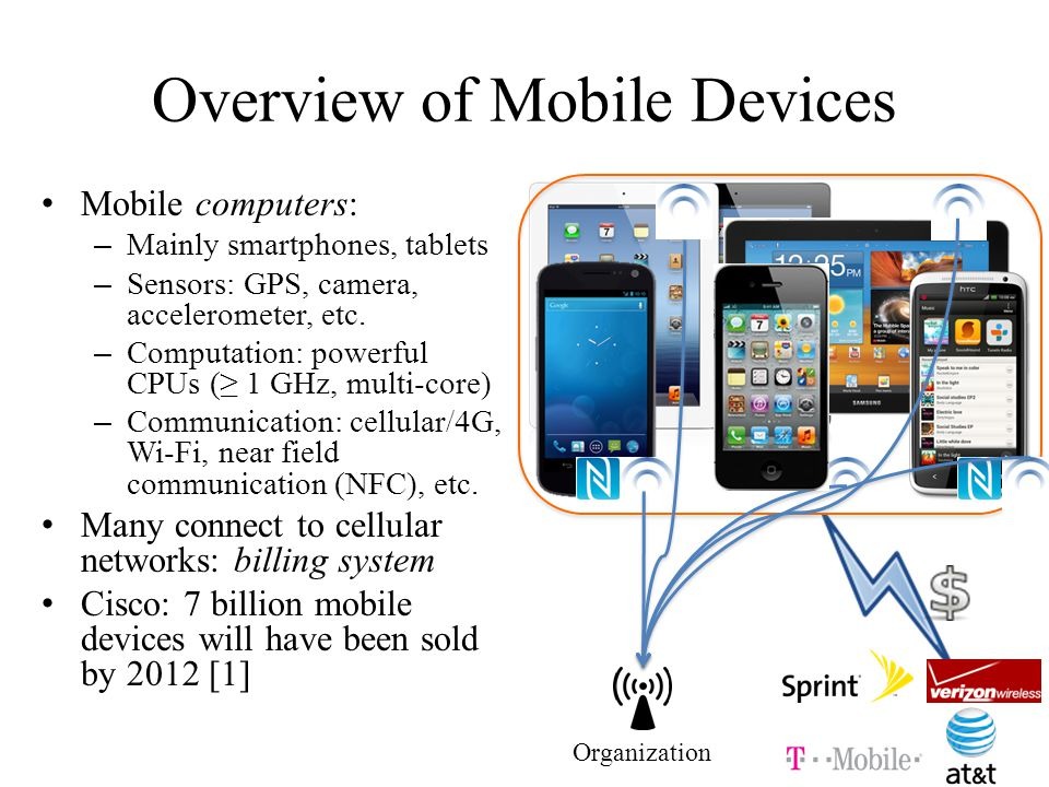 Overview of Mobile Devices Mobile computers: –Mainly smartphones, tablets – Sensors: GPS, camera, accelerometer, etc.