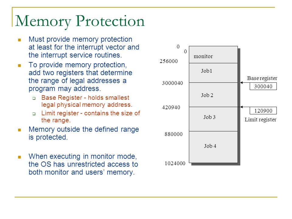 Hardware Address Protection The load instructions for the base and limit registers are privileged instructions.