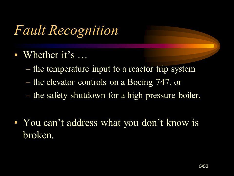 15/52 Fault Tolerance – TMR System Typical Architecture Model