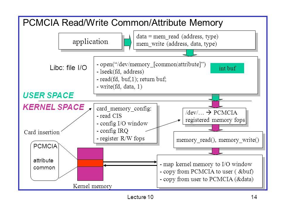 Lecture 1014 PCMCIA Read/Write Common/Attribute Memory application data = mem_read (address, type) mem_write (address, data, type) data = mem_read (address, type) mem_write (address, data, type) /dev/… PCMCIA registered memory fops /dev/… PCMCIA registered memory fops memory_read(), memory_write() - map kernel memory to I/O window - copy from PCMCIA to user ( &buf) - copy from user to PCMCIA (&data) - map kernel memory to I/O window - copy from PCMCIA to user ( &buf) - copy from user to PCMCIA (&data) USER SPACE KERNEL SPACE Libc: file I/O PCMCIA attribute common - open(/dev/memory_[common|attribute]) - lseek(fd, address) - read(fd, buf,1); return buf; - write(fd, data, 1) - open(/dev/memory_[common|attribute]) - lseek(fd, address) - read(fd, buf,1); return buf; - write(fd, data, 1) int buf Card insertion card_memory_config: - read CIS - config I/O window - config IRQ - register R/W fops card_memory_config: - read CIS - config I/O window - config IRQ - register R/W fops Kernel memory