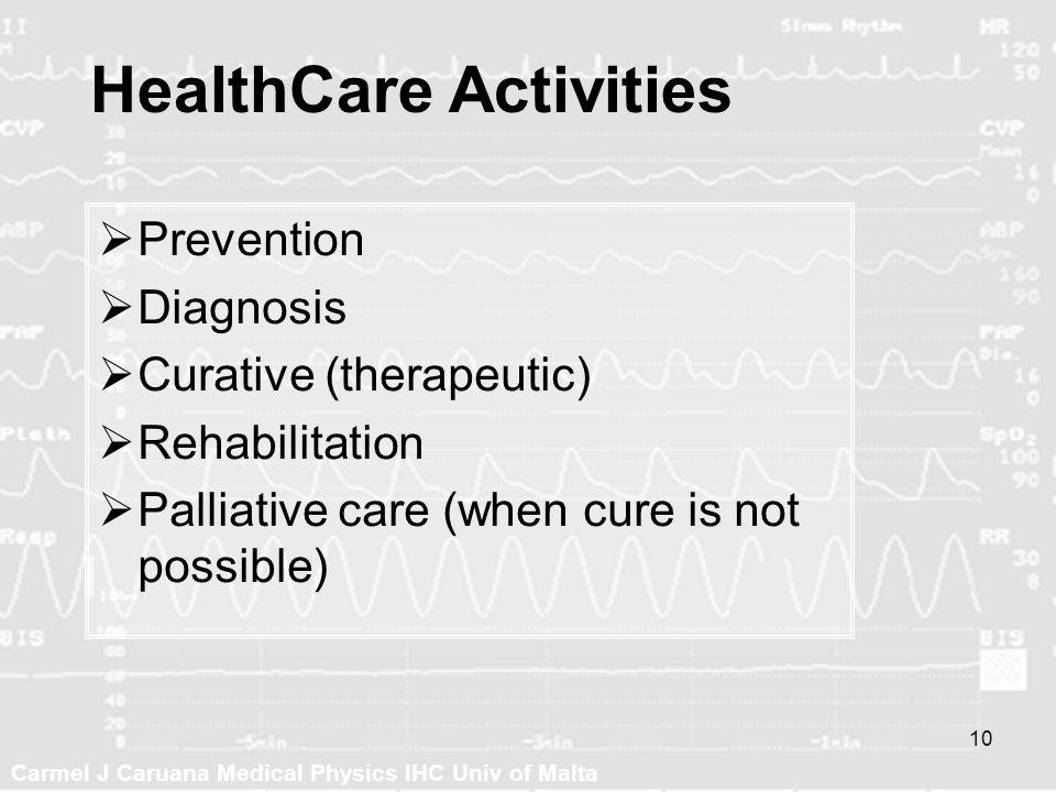 Carmel J Caruana Medical Physics IHC Univ of Malta 10 HealthCare Activities Prevention Diagnosis Curative (therapeutic) Rehabilitation Palliative care