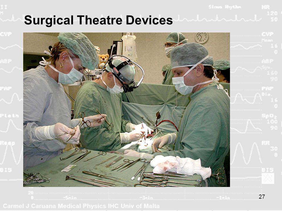 Carmel J Caruana Medical Physics IHC Univ of Malta 27 Surgical Theatre Devices