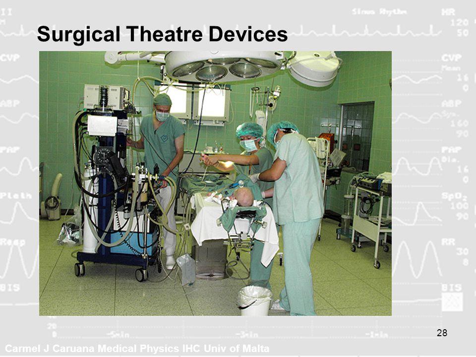Carmel J Caruana Medical Physics IHC Univ of Malta 28 Surgical Theatre Devices