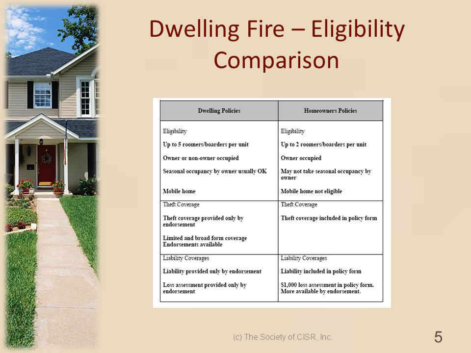 Dwelling Fire – Eligibility Comparison (c) The Society of CISR, Inc. 5