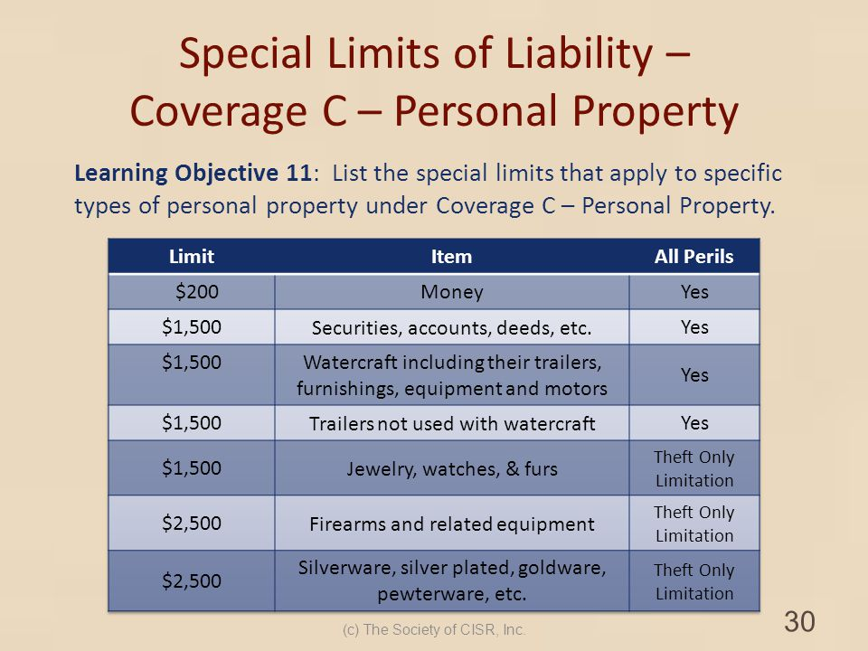Special Limits of Liability – Coverage C – Personal Property (c) The Society of CISR, Inc. Learning Objective 11: List the special limits that apply t