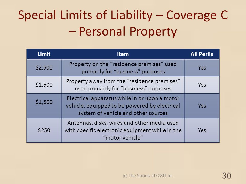 Special Limits of Liability – Coverage C – Personal Property (c) The Society of CISR, Inc. 30