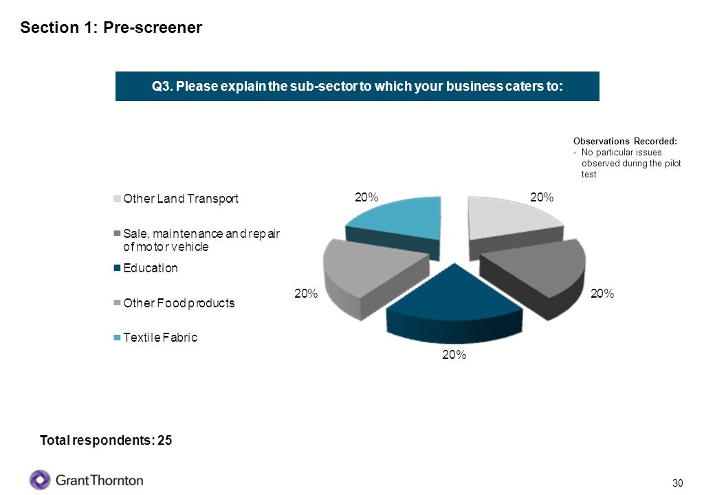 31 Section 1: Pre-screener Q4.What is the ownership type of your company / main business.