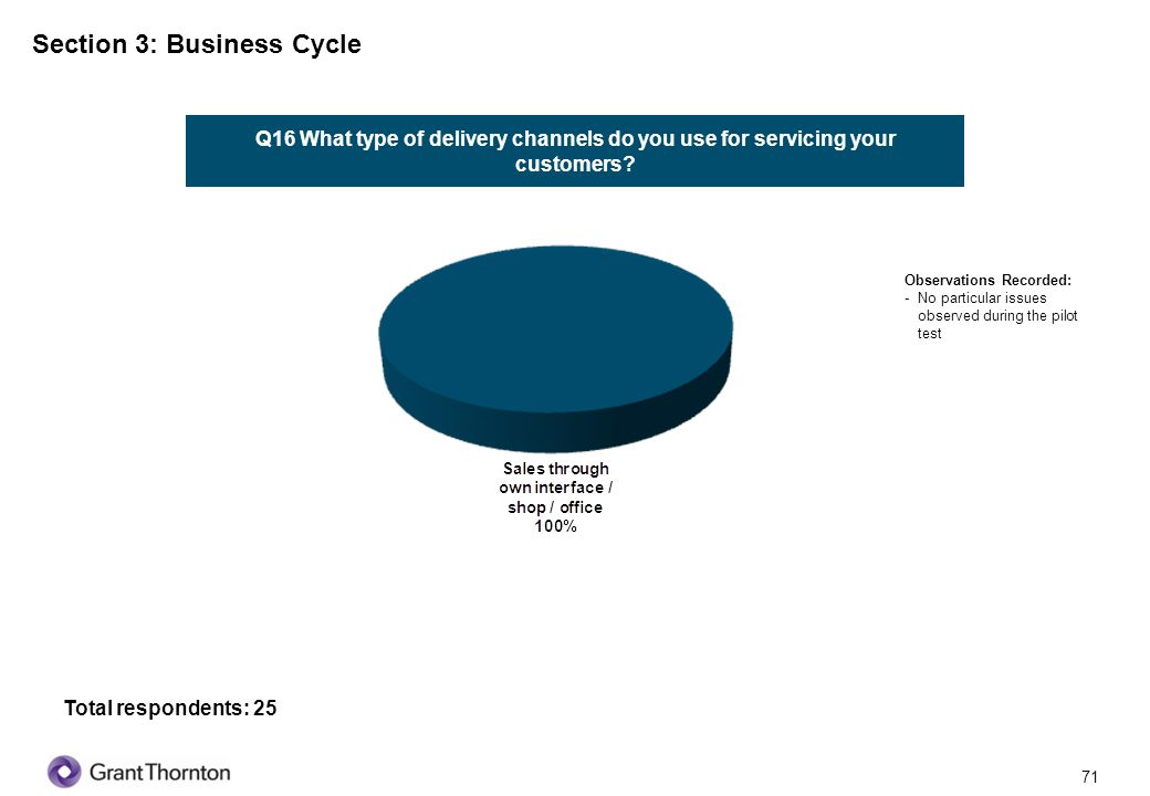 72 Section 3: Business Cycle Q17 And on an average, how many customers do you service annually.