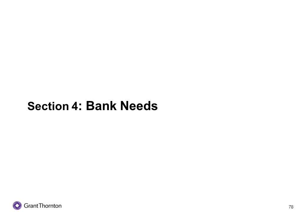79 Section 4: Bank Needs Q1 Do you currently (or previously) use(d) a bank for any of your business needs.