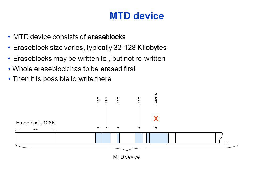 MTD device consists of eraseblocks Eraseblock size varies, typically 32-128 Kilobytes Eraseblocks may be written to MTD device … Eraseblock, 128K MTD