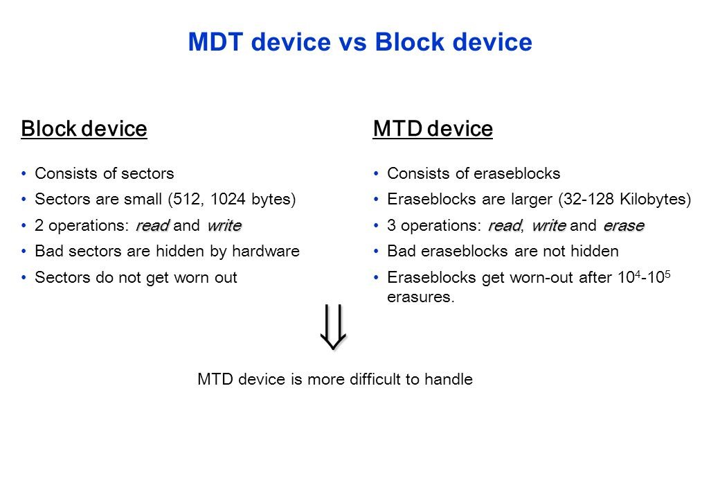 MDT device vs Block device Block device Consists of sectors Sectors are small (512, 1024 bytes) readwrite2 operations: read and write Bad sectors are