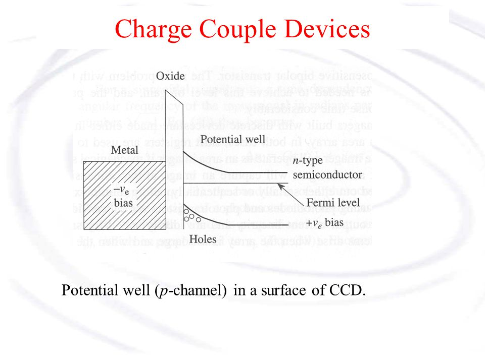 Charge Couple Devices CCDs rely upon the charge generation in the depletion region of the MOS capacitor. An applied voltage, which is pulsed, holds th