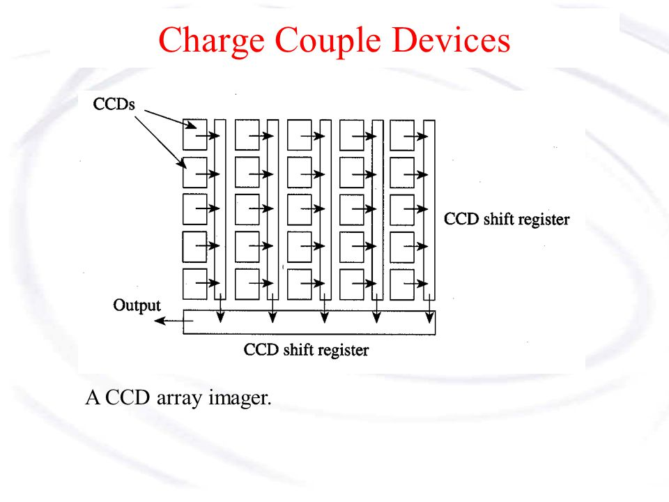 Charge Couple Devices The amount of charge generated depends on the light intensity and the period during which light is allowed to fall on the CCD. T