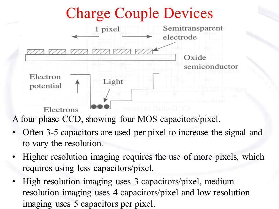 Charge Couple Devices A pixel represents a single point in an image, and for a CCD camera, it's often defined by the optics of a much-reduced image ar