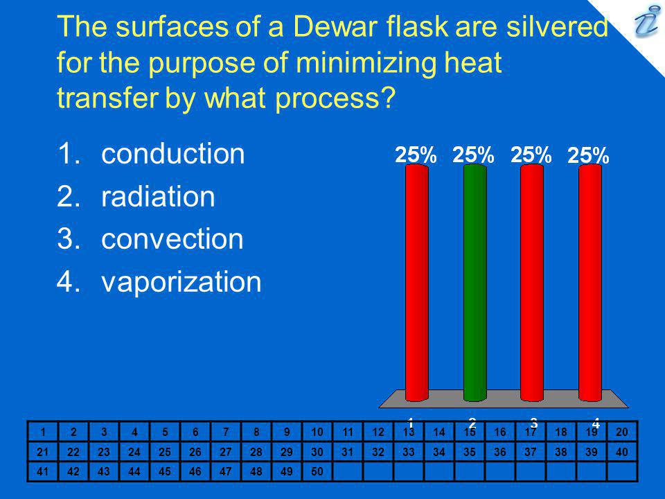 The surfaces of a Dewar flask are silvered for the purpose of minimizing heat transfer by what process? 1234567891011121314151617181920 21222324252627