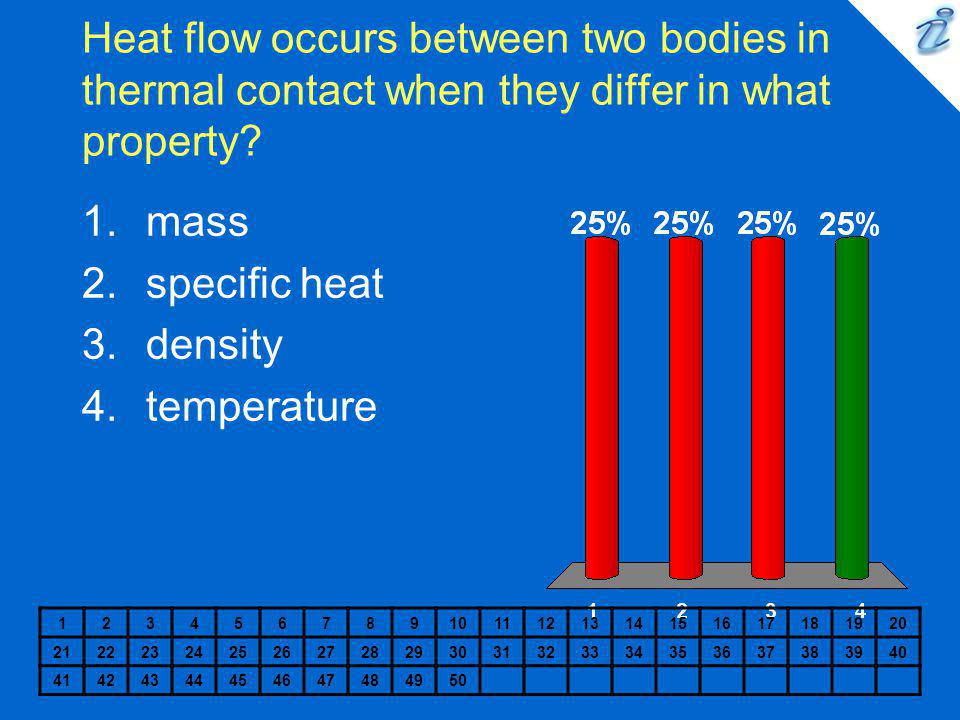 Heat flow occurs between two bodies in thermal contact when they differ in what property? 1234567891011121314151617181920 2122232425262728293031323334