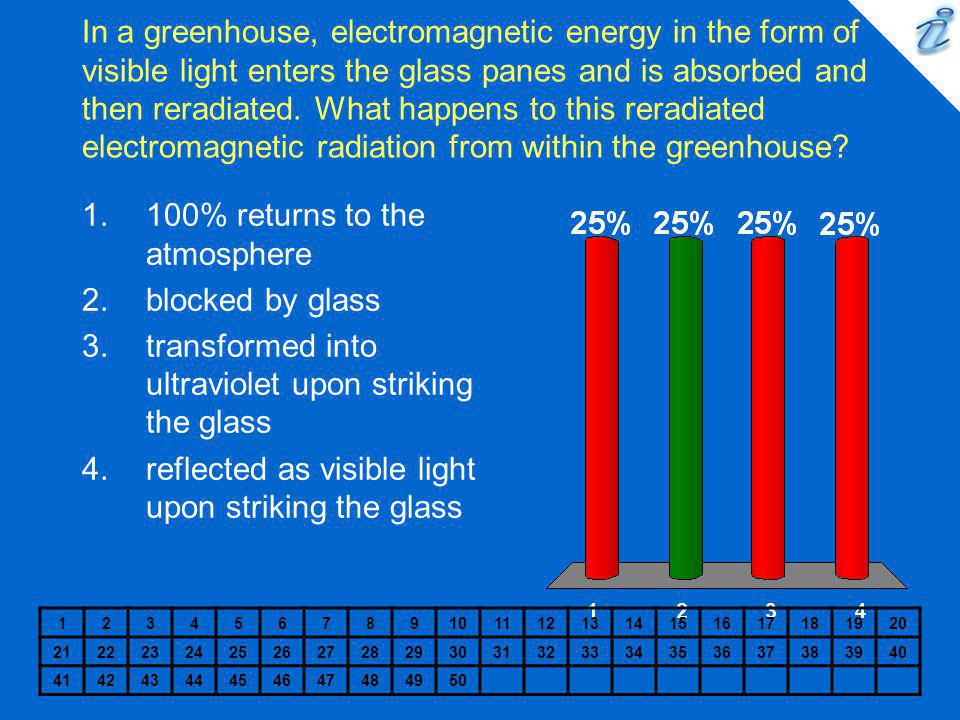 In a greenhouse, electromagnetic energy in the form of visible light enters the glass panes and is absorbed and then reradiated. What happens to this