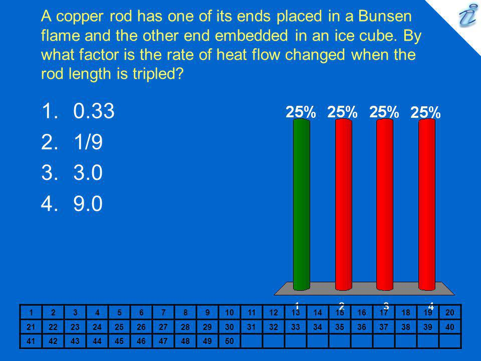 A copper rod has one of its ends placed in a Bunsen flame and the other end embedded in an ice cube. By what factor is the rate of heat flow changed w