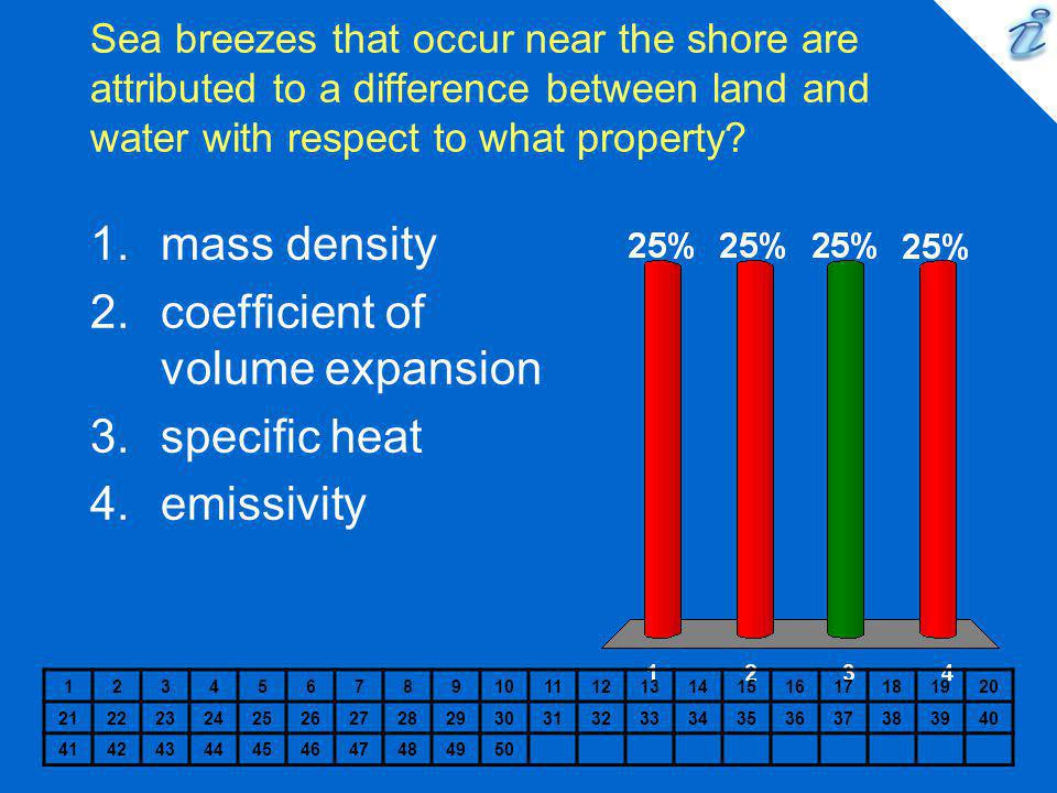 Sea breezes that occur near the shore are attributed to a difference between land and water with respect to what property? 123456789101112131415161718