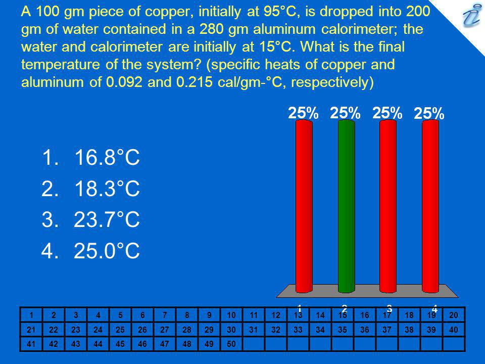 A 100 gm piece of copper, initially at 95°C, is dropped into 200 gm of water contained in a 280 gm aluminum calorimeter; the water and calorimeter are