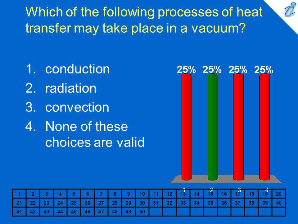 Which one of the following processes of heat transfer require the presence of a fluid.