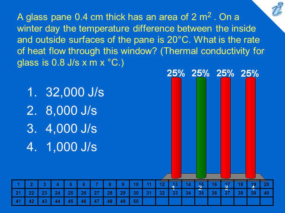 A glass pane 0.4 cm thick has an area of 2 m 2. On a winter day the temperature difference between the inside and outside surfaces of the pane is 20°C