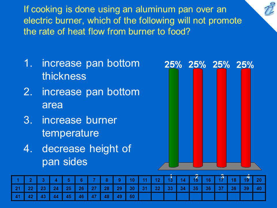 What is the temperature increase of 4.0 kg of water when heated by a 800 W immersion heater for 10 min.