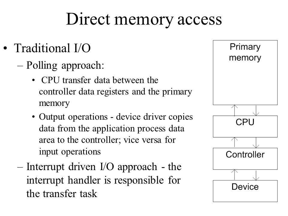Direct memory access Traditional I/O –Polling approach: CPU transfer data between the controller data registers and the primary memory Output operatio